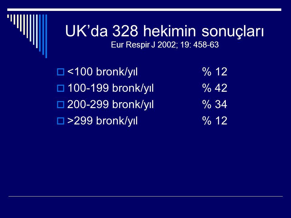 UK'da 328 hekimin sonuçları Eur Respir J 2002; 19: 458-63  <100 bronk/yıl% 12  100-199 bronk/yıl% 42  200-299 bronk/yıl% 34  >299 bronk/yıl% 12