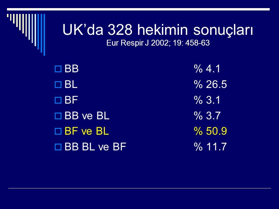 UK'da 328 hekimin sonuçları Eur Respir J 2002; 19: 458-63  BB% 4.1  BL% 26.5  BF% 3.1  BB ve BL% 3.7  BF ve BL% 50.9  BB BL ve BF% 11.7