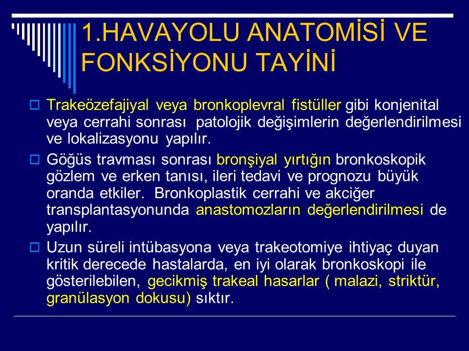 1.HAVAYOLU ANATOMİSİ VE FONKSİYONU TAYİNİ  Trakeözefajiyal veya bronkoplevral fistüller gibi konjenital veya cerrahi sonrası patolojik değişimlerin d