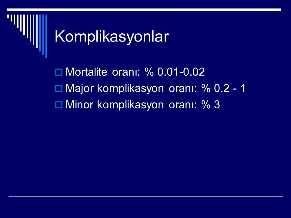 Komplikasyonlar  Mortalite oranı: % 0.01-0.02  Major komplikasyon oranı: % 0.2 - 1  Minor komplikasyon oranı: % 3