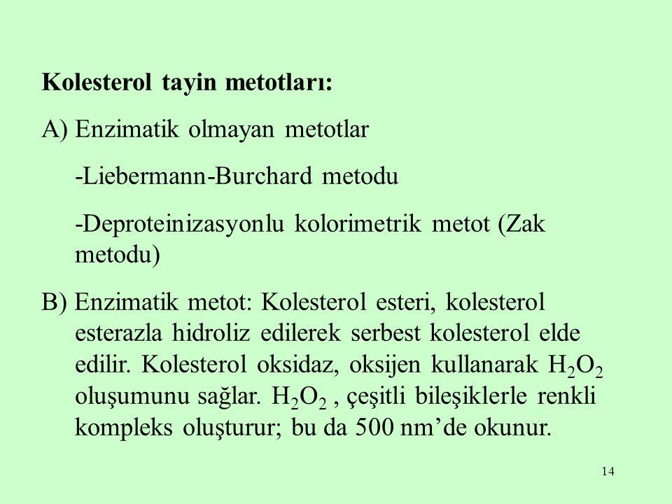 14 Kolesterol tayin metotları: A)Enzimatik olmayan metotlar -Liebermann-Burchard metodu -Deproteinizasyonlu kolorimetrik metot (Zak metodu) B) Enzimat