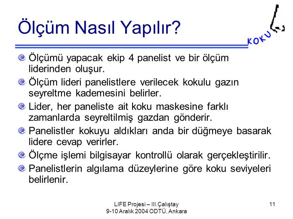 LIFE Projesi – III.Çalıştay 9-10 Aralık 2004 ODTÜ, Ankara 11 Ölçüm Nasıl Yapılır.