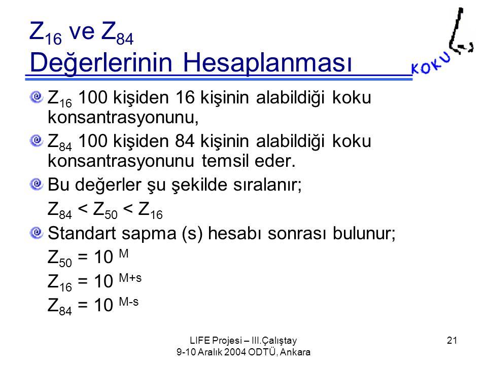 LIFE Projesi – III.Çalıştay 9-10 Aralık 2004 ODTÜ, Ankara 21 Z 16 ve Z 84 Değerlerinin Hesaplanması Z 16 100 kişiden 16 kişinin alabildiği koku konsantrasyonunu, Z 84 100 kişiden 84 kişinin alabildiği koku konsantrasyonunu temsil eder.