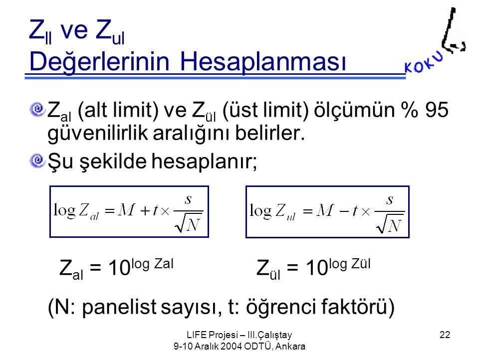 LIFE Projesi – III.Çalıştay 9-10 Aralık 2004 ODTÜ, Ankara 22 Z ll ve Z ul Değerlerinin Hesaplanması Z al (alt limit) ve Z ül (üst limit) ölçümün % 95 güvenilirlik aralığını belirler.