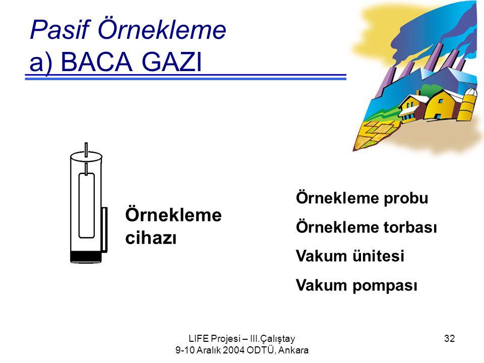 LIFE Projesi – III.Çalıştay 9-10 Aralık 2004 ODTÜ, Ankara 32 Pasif Örnekleme a) BACA GAZI Örnekleme probu Örnekleme torbası Vakum ünitesi Vakum pompası Örnekleme cihazı