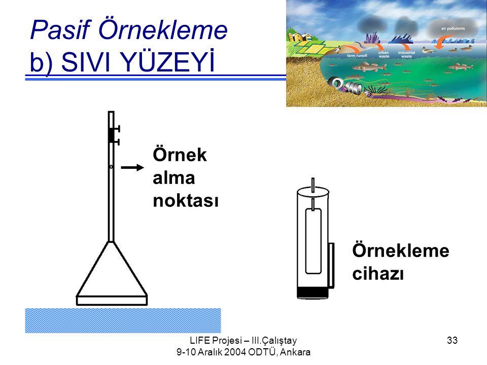 LIFE Projesi – III.Çalıştay 9-10 Aralık 2004 ODTÜ, Ankara 33 Pasif Örnekleme b) SIVI YÜZEYİ Örnekleme cihazı Örnek alma noktası