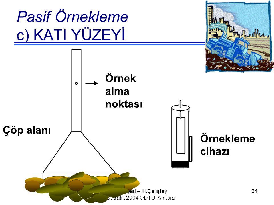 LIFE Projesi – III.Çalıştay 9-10 Aralık 2004 ODTÜ, Ankara 34 Pasif Örnekleme c) KATI YÜZEYİ Çöp alanı Örnek alma noktası Örnekleme cihazı