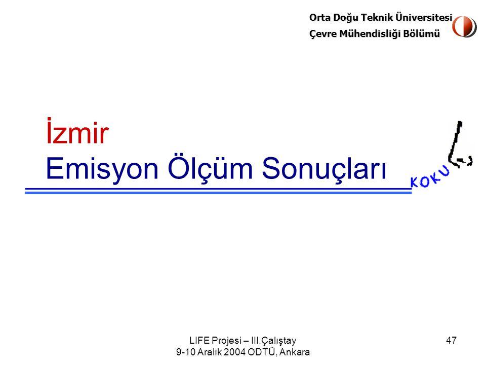 Orta Doğu Teknik Üniversitesi Çevre Mühendisliği Bölümü LIFE Projesi – III.Çalıştay 9-10 Aralık 2004 ODTÜ, Ankara 47 İzmir Emisyon Ölçüm Sonuçları