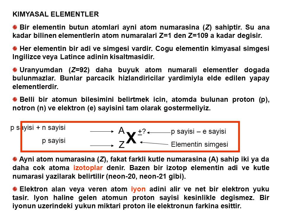 KIMYASAL ELEMENTLER Bir elementin butun atomlari ayni atom numarasina (Z) sahiptir. Su ana kadar bilinen elementlerin atom numaralari Z=1 den Z=109 a