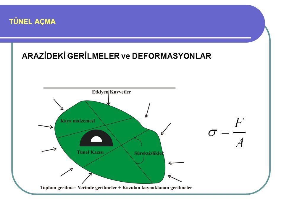 TÜNEL AÇMA Eğer süreksizlik yüzeyi temiz ve kapalı (sıkı) ise, diğer süreksizlik parametreleri jeoteknik tanımlama açısından yeterli olabilmektedir.