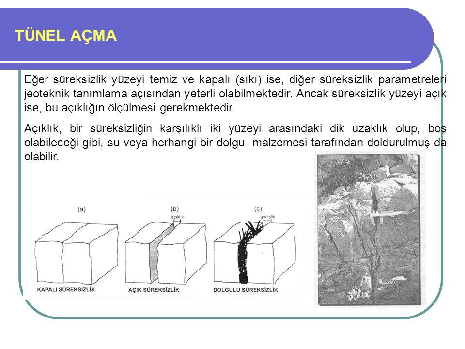 TÜNEL AÇMA Eğer süreksizlik yüzeyi temiz ve kapalı (sıkı) ise, diğer süreksizlik parametreleri jeoteknik tanımlama açısından yeterli olabilmektedir. A
