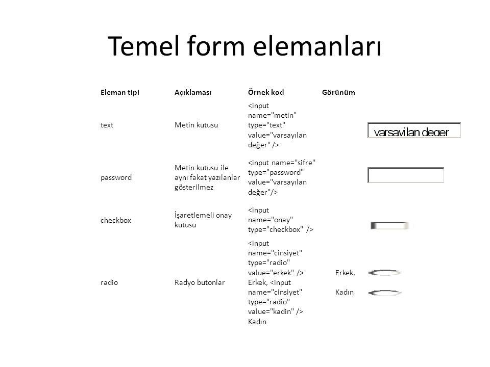 Temel form elemanları Eleman tipiAçıklamasıÖrnek kodGörünüm textMetin kutusu password Metin kutusu ile aynı fakat yazılanlar gösterilmez checkbox İşaretlemeli onay kutusu radioRadyo butonlar Erkek, Kadın Erkek, Kadın