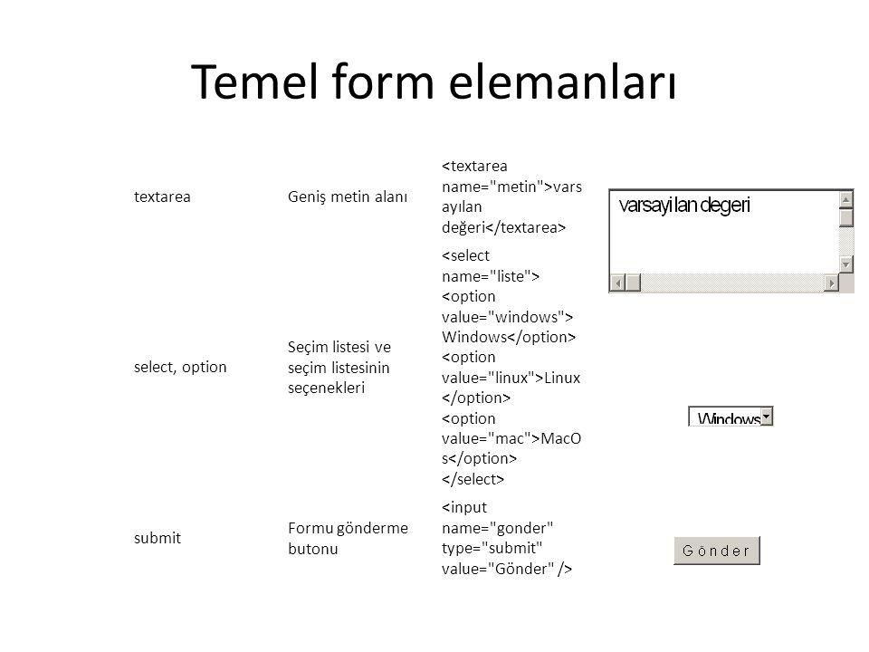 Temel form elemanları textareaGeniş metin alanı vars ayılan değeri select, option Seçim listesi ve seçim listesinin seçenekleri Windows Linux MacO s submit Formu gönderme butonu