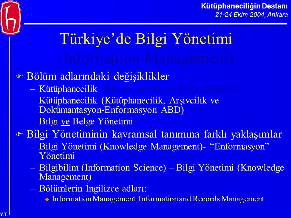 Kütüphaneciliğin Destanı 21-24 Ekim 2004, Ankara Y.T. Türkiye'de Bilgi Yönetimi (Information Management)  Bölüm adlarındaki değişiklikler –Kütüphanec