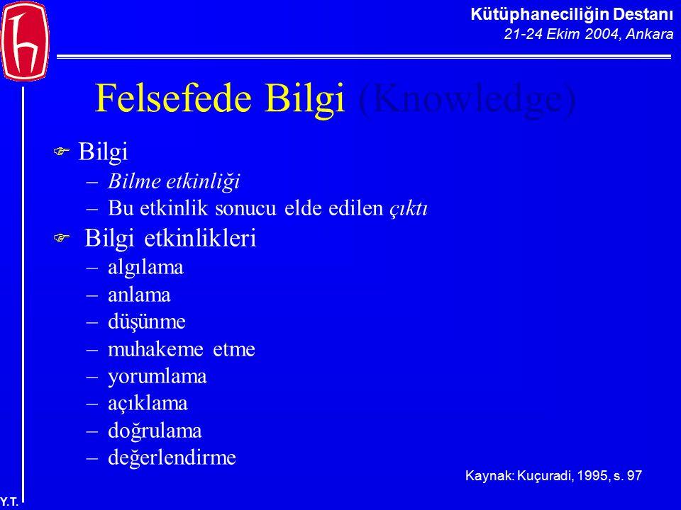 Kütüphaneciliğin Destanı 21-24 Ekim 2004, Ankara Y.T. Felsefede Bilgi (Knowledge)  Bilgi –Bilme etkinliği –Bu etkinlik sonucu elde edilen çıktı  Bil