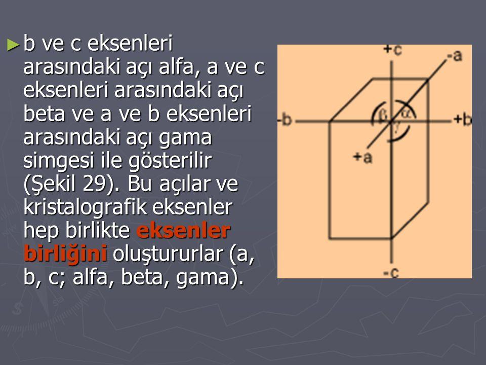 ► b ve c eksenleri arasındaki açı alfa, a ve c eksenleri arasındaki açı beta ve a ve b eksenleri arasındaki açı gama simgesi ile gösterilir (Şekil 29)
