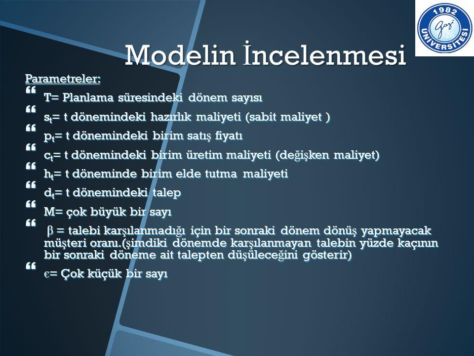 Modelin İ ncelenmesi Parametreler:  T= Planlama süresindeki dönem sayısı  s t = t dönemindeki hazırlık maliyeti (sabit maliyet )  p t = t döneminde