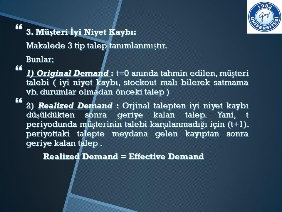 3. Mü ş teri İ yi Niyet Kaybı: Makalede 3 tip talep tanımlanmı ş tır. Bunlar;  1) Original Demand : t=0 anında tahmin edilen, mü ş teri talebi ( iy