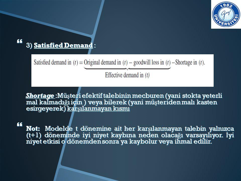  3) Satisfied Demand : Shortage :Mü ş teri efektif talebinin mecburen (yani stokta yeterli mal kalmadı ğ ı için ) veya bilerek (yani mü ş teriden mal