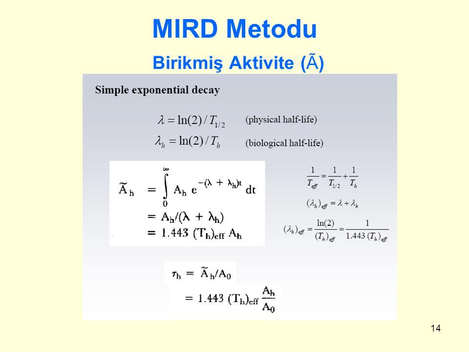 14 MIRD Metodu Birikmiş Aktivite (Ã)