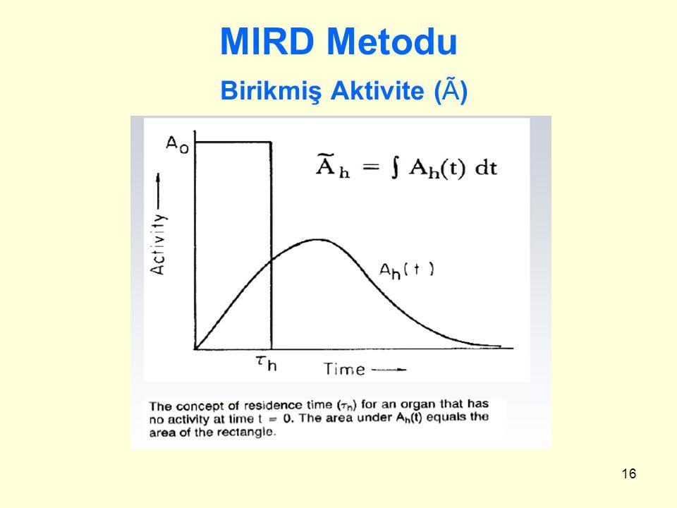 16 MIRD Metodu Birikmiş Aktivite (Ã)