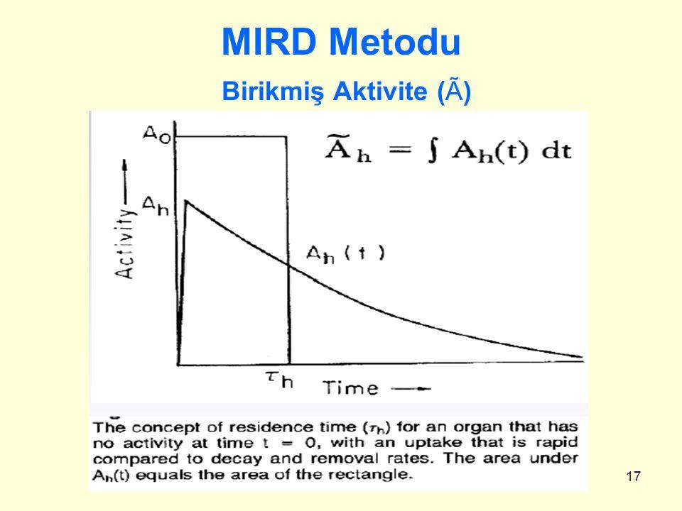 17 MIRD Metodu Birikmiş Aktivite (Ã)
