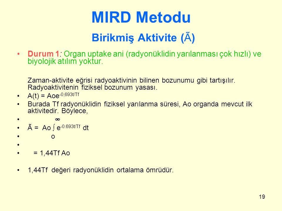 19 MIRD Metodu Birikmiş Aktivite (Ã) Durum 1: Organ uptake ani (radyonüklidin yarılanması çok hızlı) ve biyolojik atılım yoktur. Zaman-aktivite eğrisi