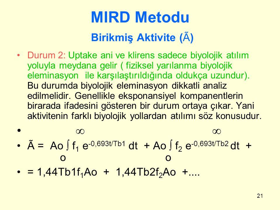 21 MIRD Metodu Birikmiş Aktivite (Ã) Durum 2: Uptake ani ve klirens sadece biyolojik atılım yoluyla meydana gelir ( fiziksel yarılanma biyolojik elemi