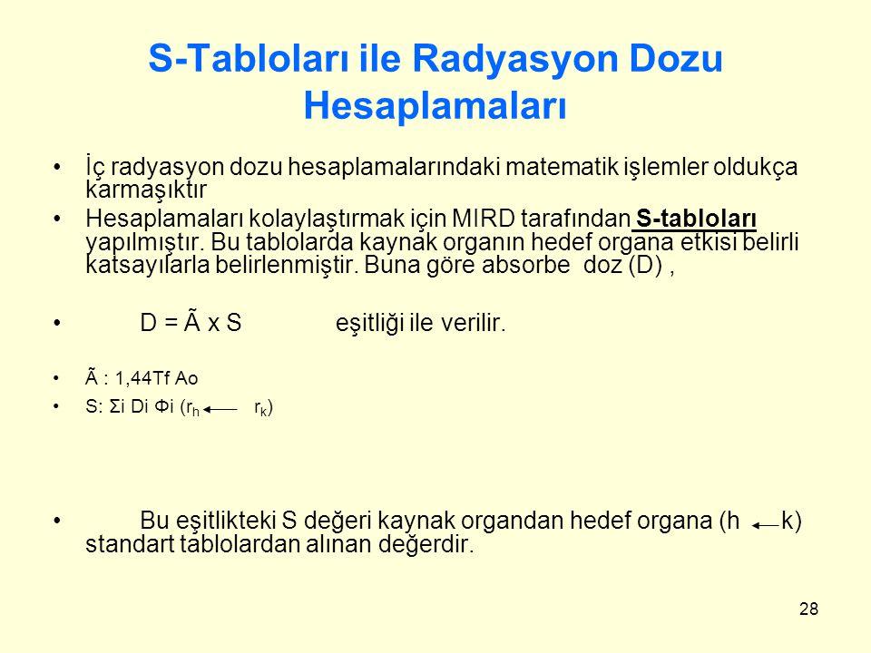 28 S-Tabloları ile Radyasyon Dozu Hesaplamaları İç radyasyon dozu hesaplamalarındaki matematik işlemler oldukça karmaşıktır Hesaplamaları kolaylaştırm
