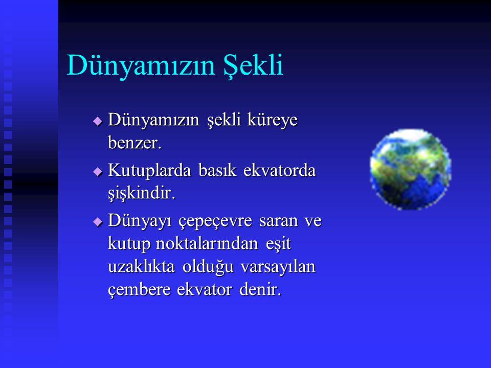Dünyamızın Katmanları Gaz katmanı (atmosfer) Su katmanı (hidrosfer) Yer kabuğu katmanı(litosfer) Magma katmanı(pirosfer) Çekirdek katmanı (barisfer)