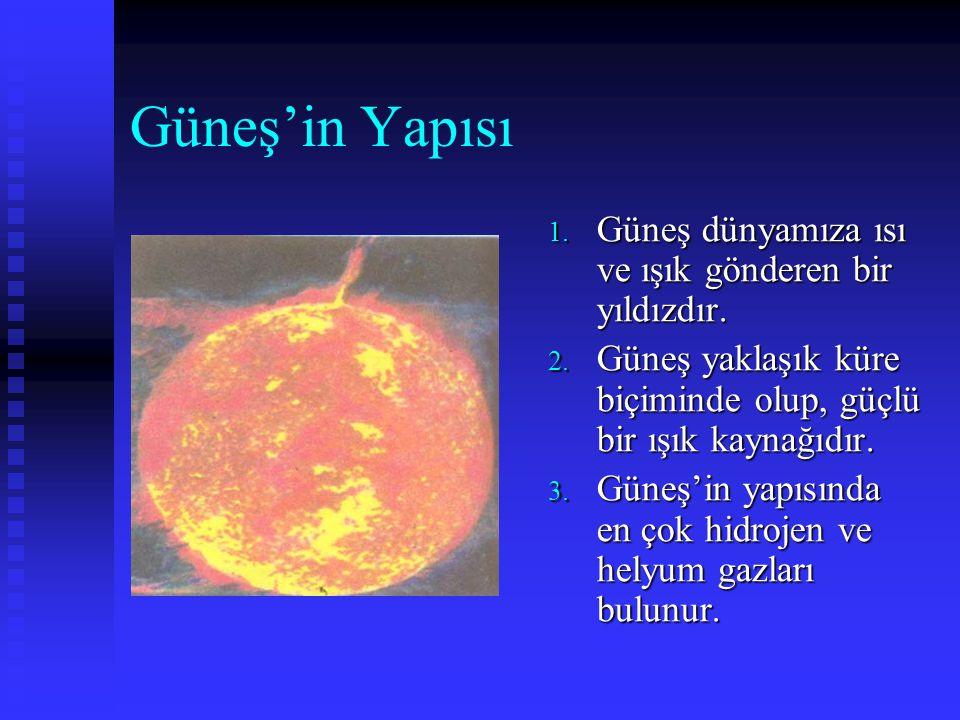 Güneş'in Yapısı 4.Güneş'in yapısında bulunan maddeler gaz halindedir.