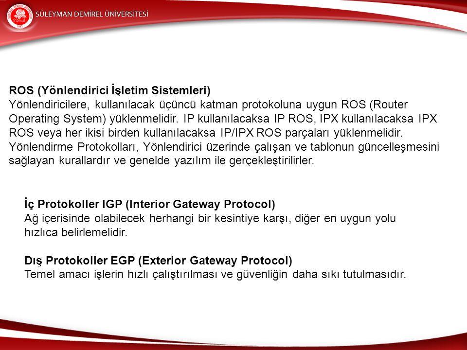 ROS (Yönlendirici İşletim Sistemleri) Yönlendiricilere, kullanılacak üçüncü katman protokoluna uygun ROS (Router Operating System) yüklenmelidir. IP k