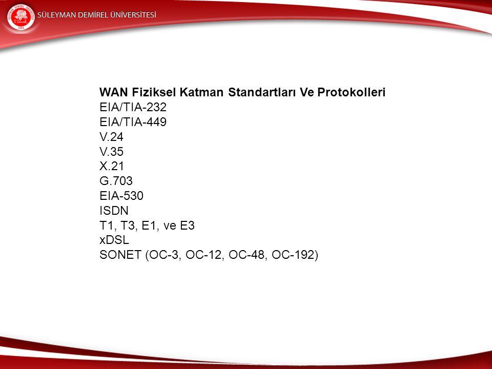 WAN Fiziksel Katman Standartları Ve Protokolleri EIA/TIA-232 EIA/TIA-449 V.24 V.35 X.21 G.703 EIA-530 ISDN T1, T3, E1, ve E3 xDSL SONET (OC-3, OC-12, OC-48, OC-192)