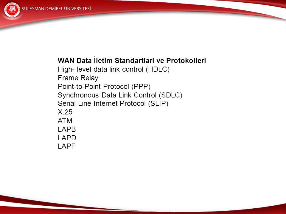 WAN Data İletim Standartlari ve Protokolleri High- level data link control (HDLC) Frame Relay Point-to-Point Protocol (PPP) Synchronous Data Link Control (SDLC) Serial Line Internet Protocol (SLIP) X.25 ATM LAPB LAPD LAPF