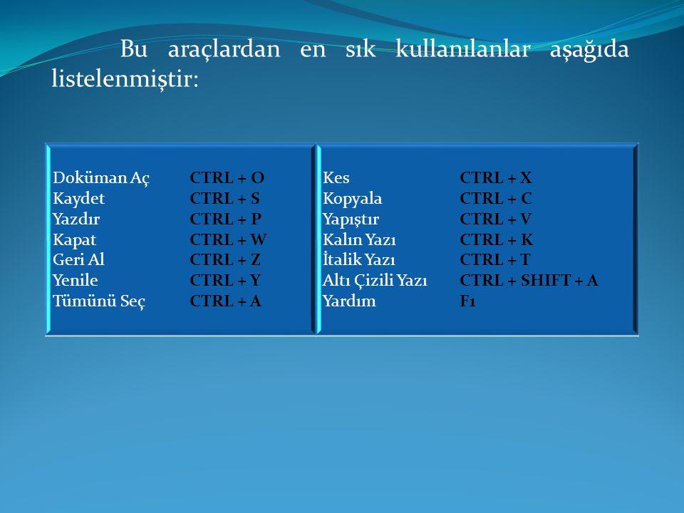 Bu araçlardan en sık kullanılanlar aşağıda listelenmiştir: Doküman Aç CTRL + O Kaydet CTRL + S Yazdır CTRL + P Kapat CTRL + W Geri Al CTRL + Z Yenile