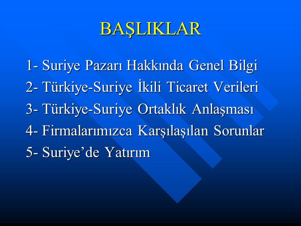 BAŞLIKLAR 1- Suriye Pazarı Hakkında Genel Bilgi 2- Türkiye-Suriye İkili Ticaret Verileri 3- Türkiye-Suriye Ortaklık Anlaşması 4- Firmalarımızca Karşıl