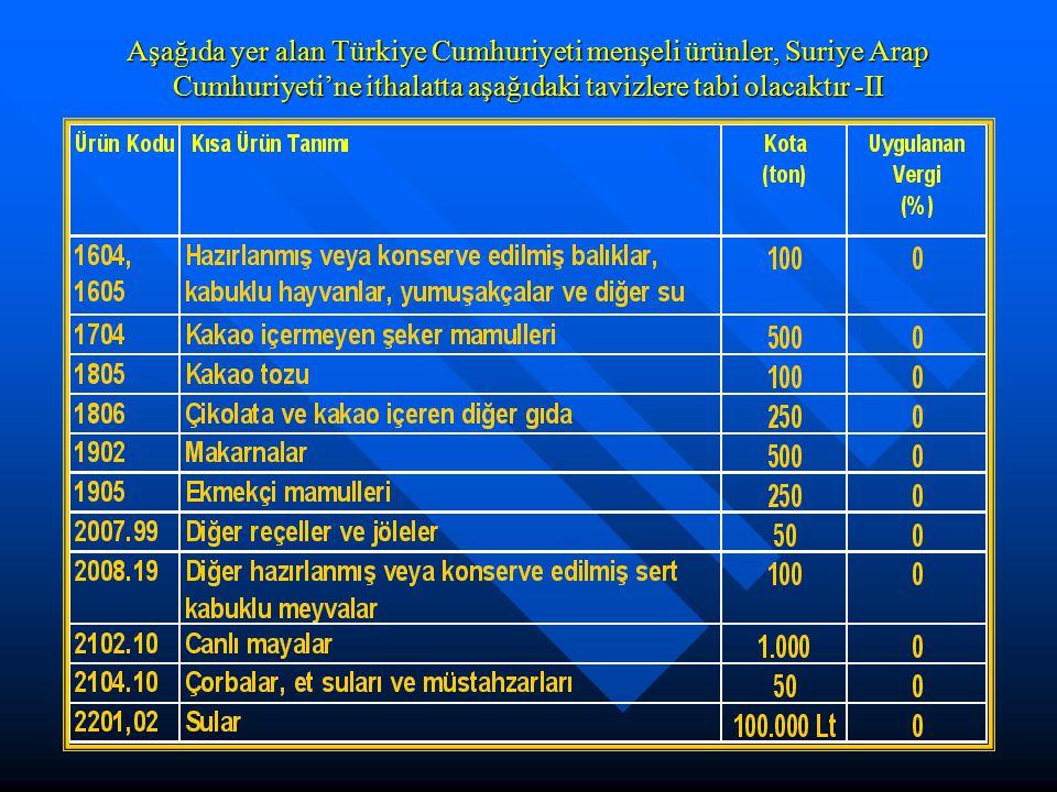 Aşağıda yer alan Türkiye Cumhuriyeti menşeli ürünler, Suriye Arap Cumhuriyeti'ne ithalatta aşağıdaki tavizlere tabi olacaktır -II