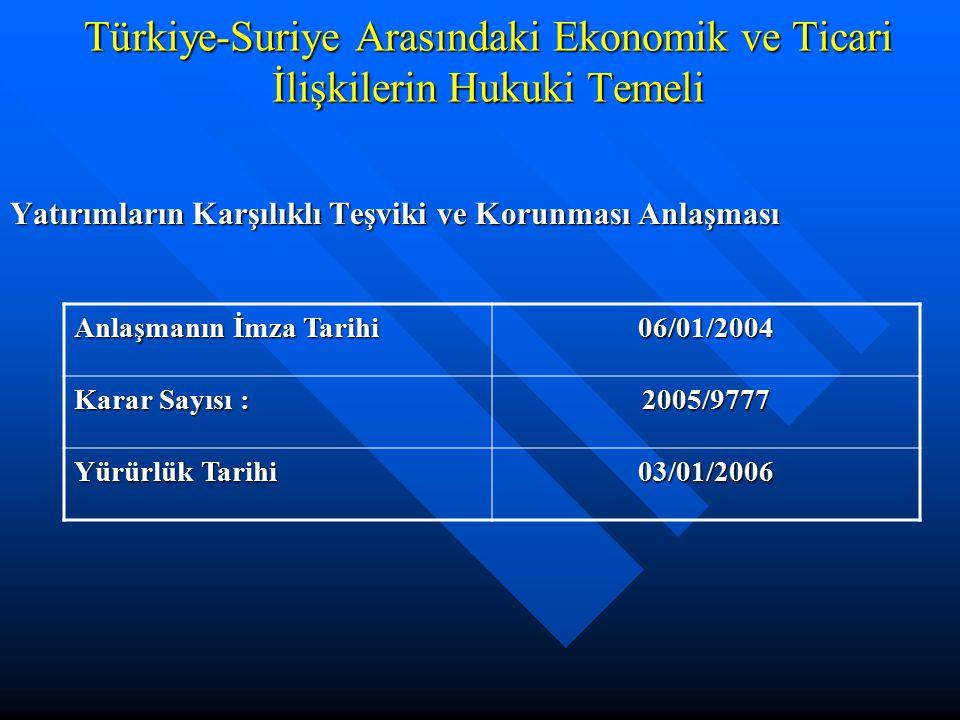 Yatırımların Karşılıklı Teşviki ve Korunması Anlaşması Türkiye-Suriye Arasındaki Ekonomik ve Ticari İlişkilerin Hukuki Temeli Anlaşmanın İmza Tarihi 0