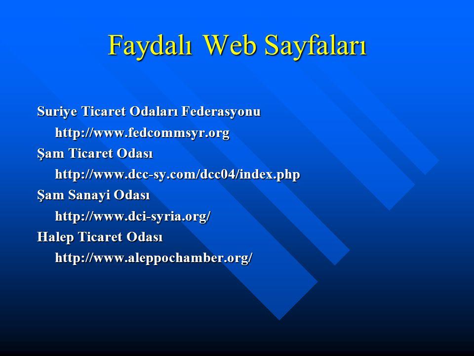 Faydalı Web Sayfaları Suriye Ticaret Odaları Federasyonu http://www.fedcommsyr.org Şam Ticaret Odası http://www.dcc-sy.com/dcc04/index.php Şam Sanayi