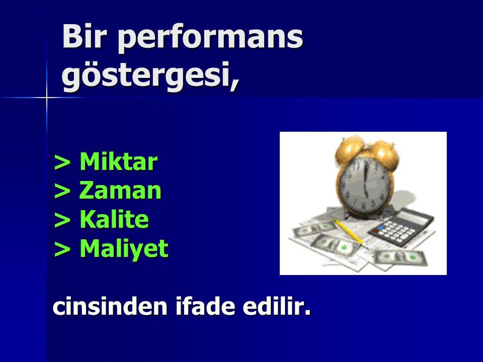 Bir performans göstergesi, > Miktar > Zaman > Kalite > Maliyet cinsinden ifade edilir.