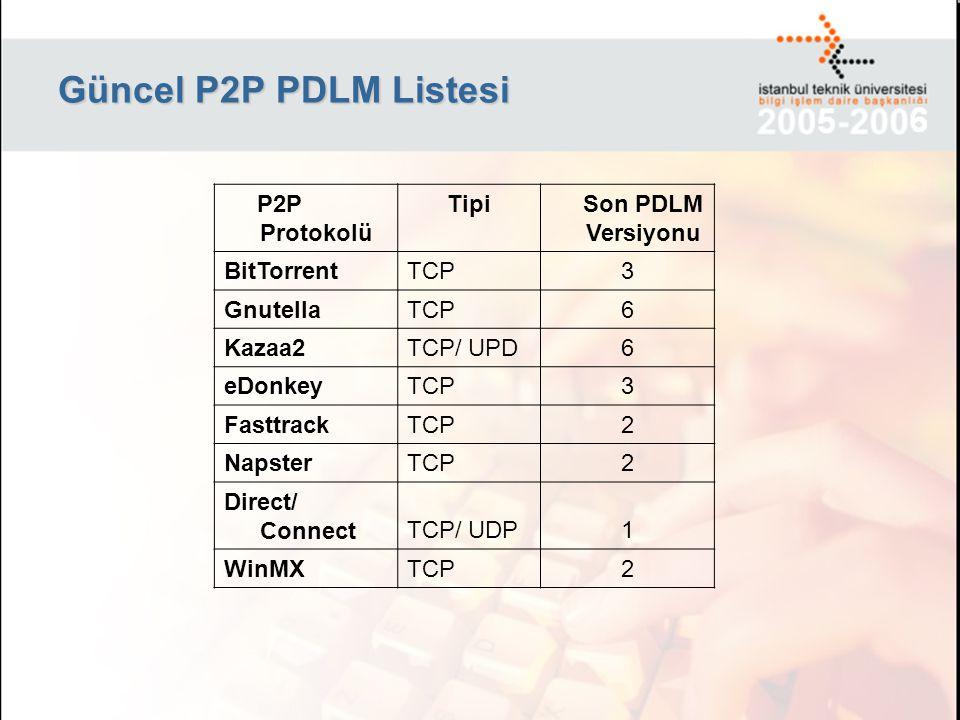 Güncel P2P PDLM Listesi P2P Protokolü Tipi Son PDLM Versiyonu BitTorrentTCP3 GnutellaTCP6 Kazaa2TCP/ UPD6 eDonkeyTCP3 FasttrackTCP2 NapsterTCP2 Direct