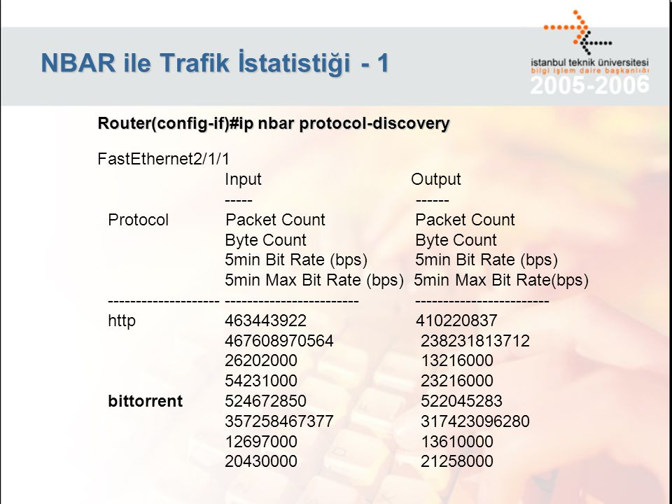 NBAR ile Trafik İstatistiği - 1 Router(config-if)#ip nbar protocol-discovery FastEthernet2/1/1 Input Output ----- ------ Protocol Packet Count Packet Count Byte Count Byte Count 5min Bit Rate (bps) 5min Bit Rate (bps) 5min Max Bit Rate (bps) 5min Max Bit Rate(bps) -------------------- ------------------------ ------------------------ http 463443922 410220837 467608970564 238231813712 26202000 13216000 54231000 23216000 bittorrent 524672850 522045283 357258467377 317423096280 12697000 13610000 20430000 21258000