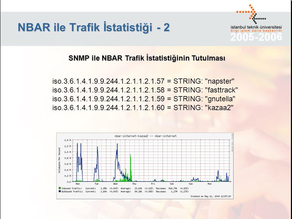 NBAR ile Trafik İstatistiği - 2 iso.3.6.1.4.1.9.9.244.1.2.1.1.2.1.57 = STRING: