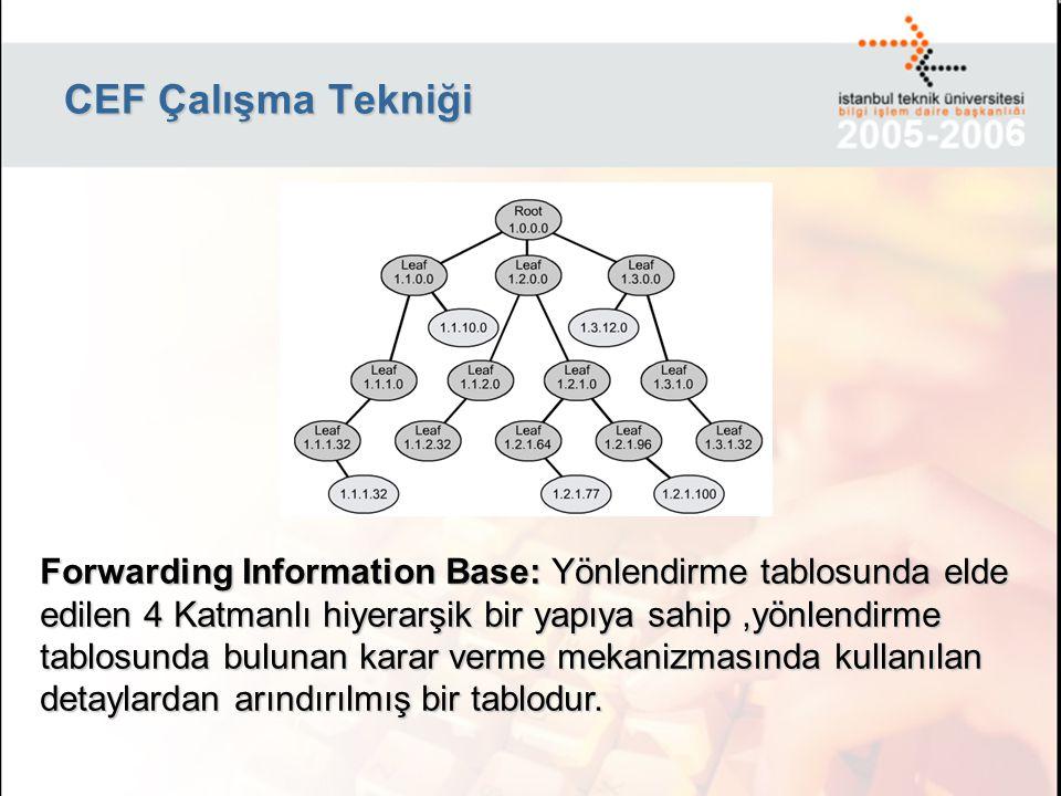 CEF Çalışma Tekniği Forwarding Information Base: Yönlendirme tablosunda elde edilen 4 Katmanlı hiyerarşik bir yapıya sahip,yönlendirme tablosunda bulu