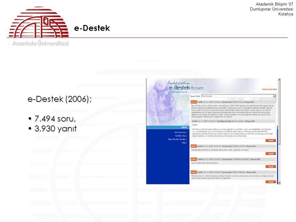 Anadolu Üniversitesi Akademik Bilişim '07 Dumlupınar Üniversitesi Kütahya e-Destek (2006); 7.494 soru, 7.494 soru, 3.930 yanıt 3.930 yanıt e-Destek
