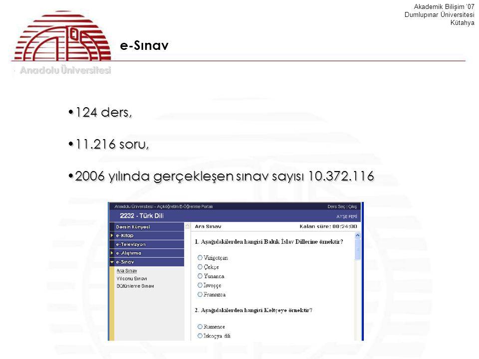 Anadolu Üniversitesi Akademik Bilişim '07 Dumlupınar Üniversitesi Kütahya 124 ders,124 ders, 11.216 soru,11.216 soru, 2006 yılında gerçekleşen sınav s