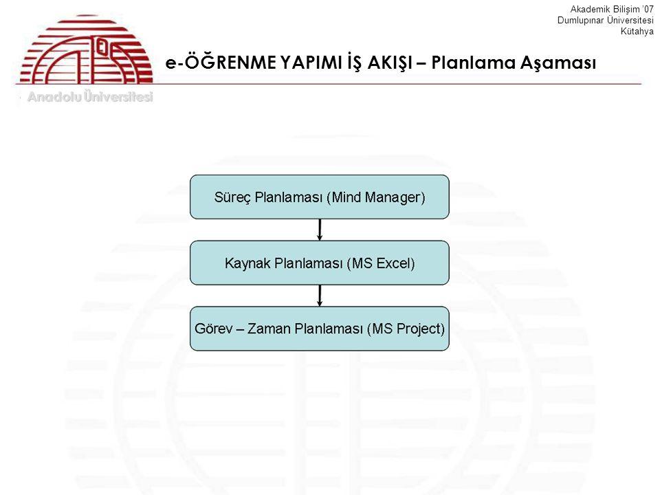 Anadolu Üniversitesi Akademik Bilişim '07 Dumlupınar Üniversitesi Kütahya e-ÖĞRENME YAPIMI İŞ AKIŞI – Planlama Aşaması