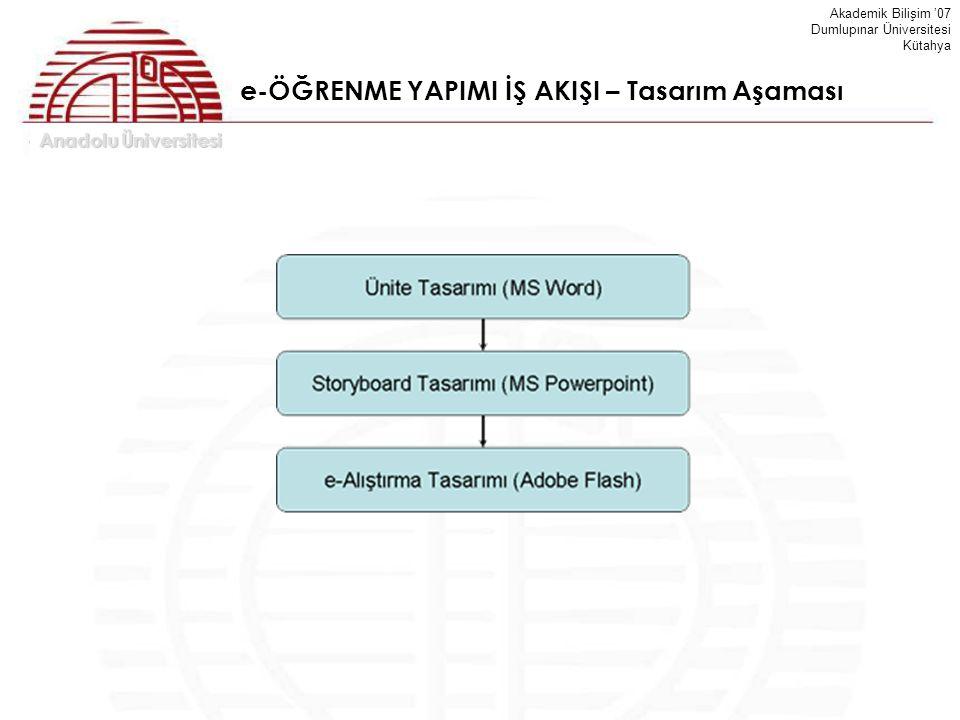 Anadolu Üniversitesi Akademik Bilişim '07 Dumlupınar Üniversitesi Kütahya e-ÖĞRENME YAPIMI İŞ AKIŞI – Tasarım Aşaması