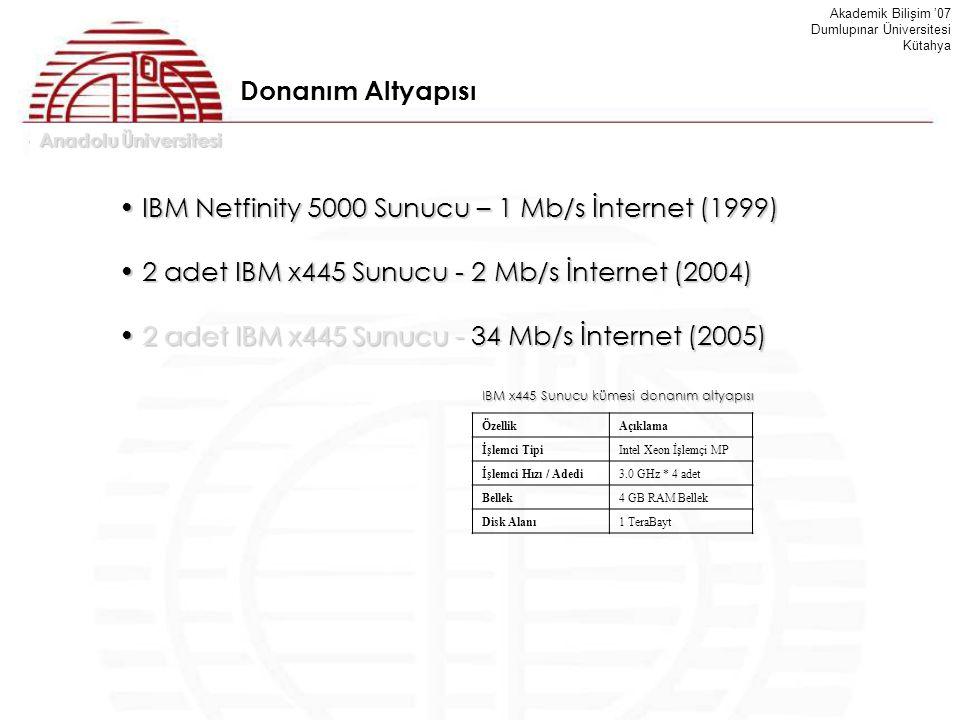 Anadolu Üniversitesi Akademik Bilişim '07 Dumlupınar Üniversitesi Kütahya Donanım Altyapısı IBM Netfinity 5000 Sunucu – 1 Mb/s İnternet (1999) IBM Net