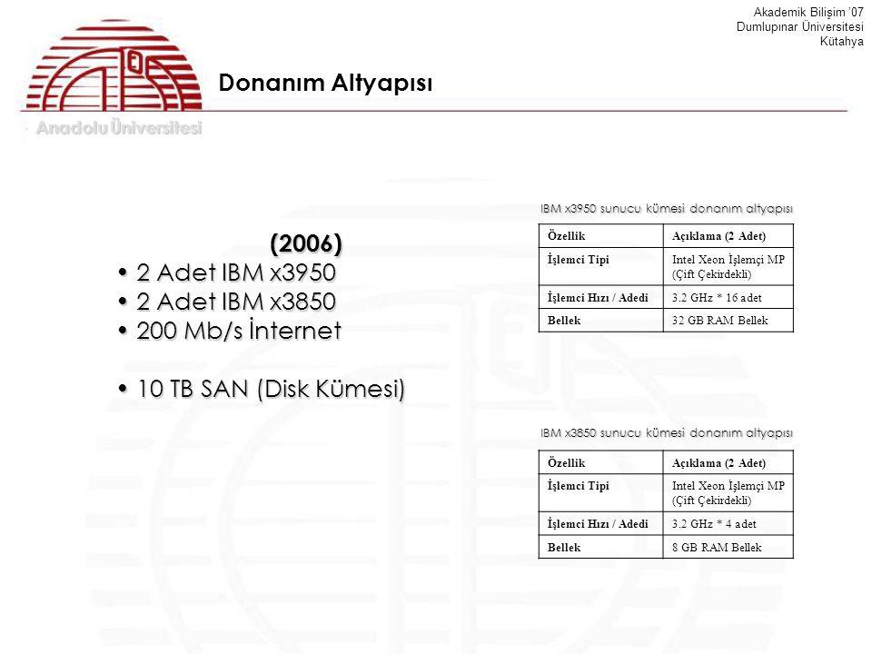 Anadolu Üniversitesi Akademik Bilişim '07 Dumlupınar Üniversitesi Kütahya Donanım Altyapısı (2006) (2006) 2 Adet IBM x3950 2 Adet IBM x3950 2 Adet IBM